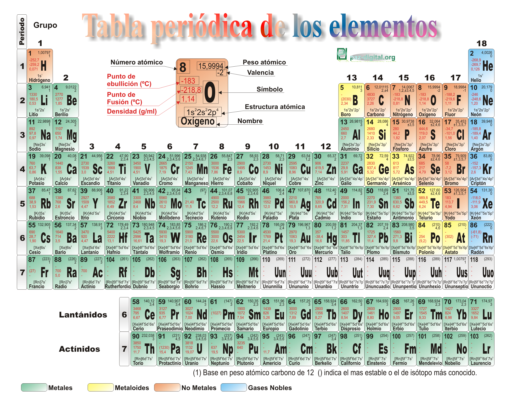 Generalidades 1 carlos pineda academia urtaz Image collections